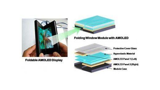 Samsung präsentierte bereits 2011 erste Entwürfe für ein faltbares Display.