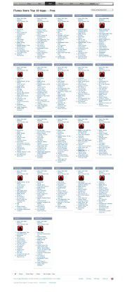 Opera Mini: Top-Position in 22 Ländern