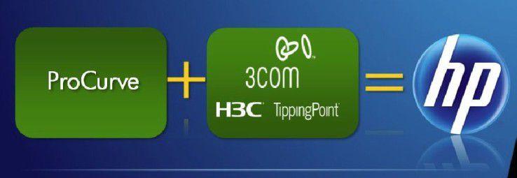 Unter dem Dach der HP Networking vereint HP die Marken ProCurve, 3COM, H3C sowie TippingPoint.