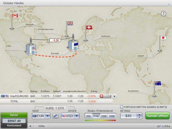Beispiel eToro: In der globalen Handelsübersicht haben Händler einen grafischen Überblick ihrer aktuellen Transaktionen.