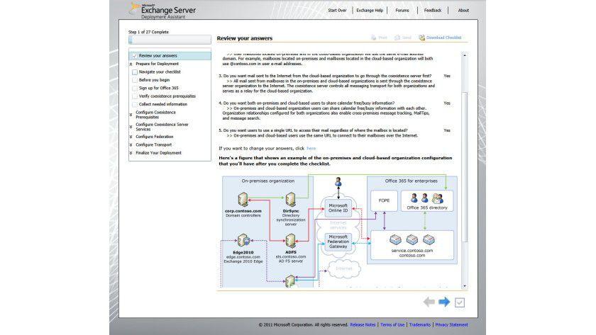 Informativ: Der Exchange Server Deployment Assistant bietet umfangreiche Anleitungen.