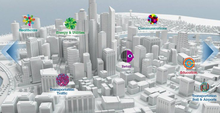 In Smart-City-Konzepten werden verschiedenste Aspekte behandelt, etwa Mobilität, Kommunikation, Erziehung und Gesundheit.