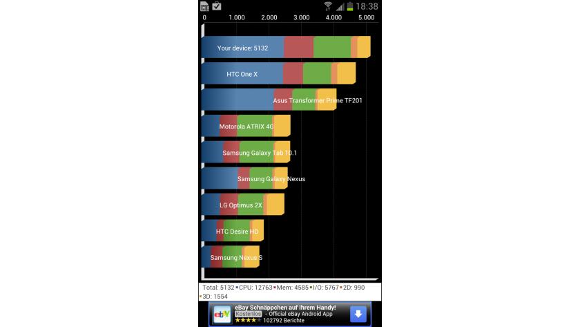 Kontakte von android auf iphone onex