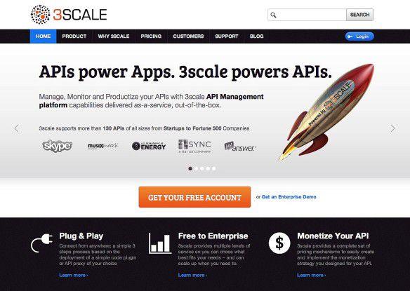 API-Management mit 3Scale.