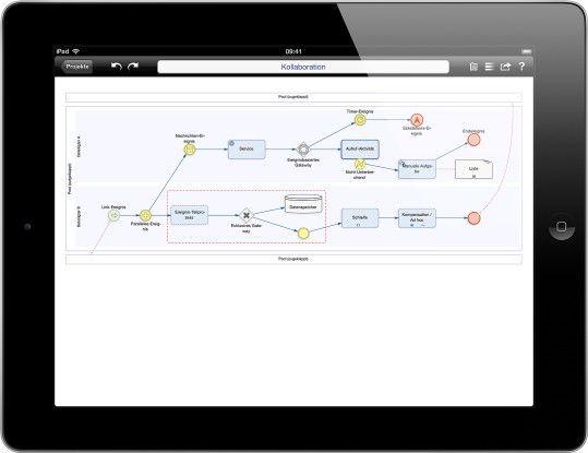 Geschäftsprozesse auf dem iPad - mit Cubetto BPMN.