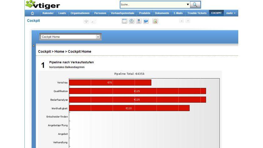 vtigerCRM lässt sich über eine Web-Oberfläche verwalten.