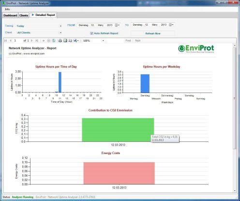 Network Uptime Analyzer enttarnt Energiefresser im Netzwerk.