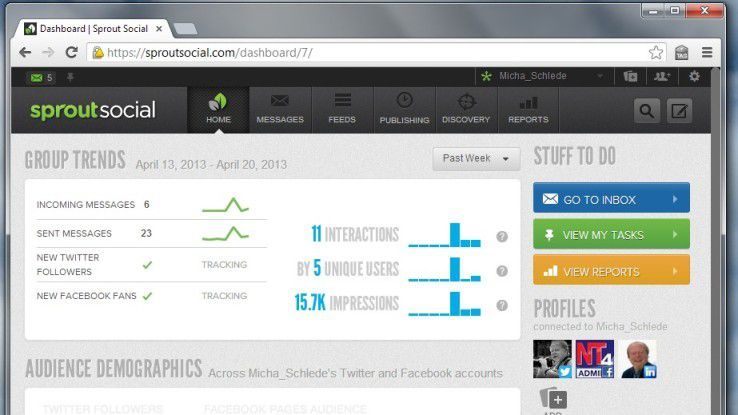 """Ein """"Dashboard"""" gehört bei fast allen Lösung zum Monitoring und Überwachen von Social Media dazu: Da macht auch SproutSocial keine Ausnahme – allerdings muss der Nutzer hier zunächst mal einen Überblick gewinnen."""