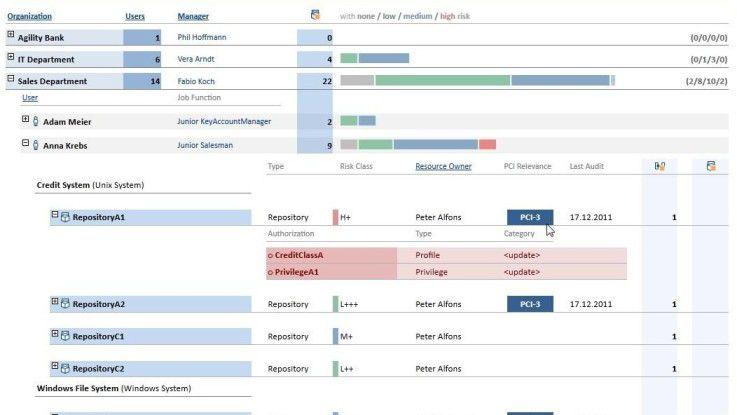 Welcher Nutzer hat welche Rechte? Das zeigt unter anderem der Garancy Access Intelligence Manager der Beta Systems Software AG.
