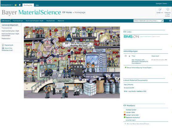 Fit in Production - das weltweite Trainingsportal von Bayer Material Science mit den typischen Sharepoint-Portal-Merkmalen. Rechts unten die Links für die Kontaktaufnahme via Lync.
