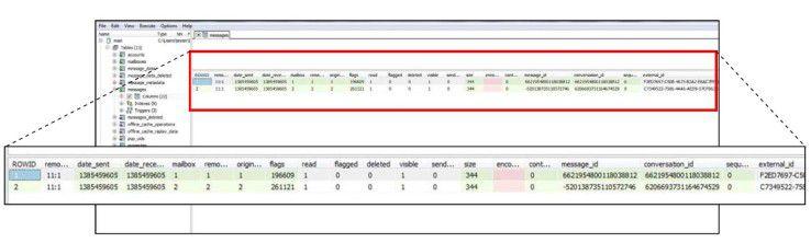 """Auch die Mail-Datenbank """"Protected Index"""" ist unverschlüsselt. Sie enthält aber nur die IDs der Mails."""