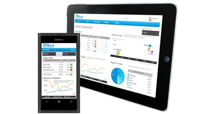 Beispiel für responsives Webdesign mit der mobilen Version von arcplan 8: Ein Dashboard passt sich automatisch an die unterschiedlichen Bildschirmdimensionen eines Smartphones und eines Tablets an. Entsprechend erfolgt auch die Anpassung an die unterschiedlichen Navigationskontrollen.