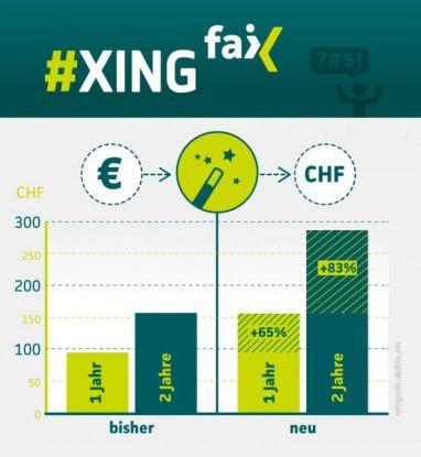 Schweizer Premium-Kunden von Xing sollen künftig einiges mehr zahlen, wie diese Grafik zeigt.