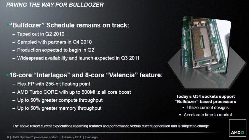 Bulldozer: Die Server-Prozessoren Interlagos und Valencia sollen im zweiten Quartal 2011 in Produktion gehen.