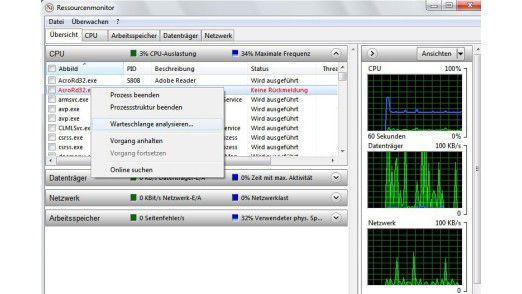 """Letzte Hilfe: Mit dem Befehl """"Warteschlange analysieren"""" im Windows-Ressourcen-Monitor gelingt es manchmal, ein abgestürztes Programm wieder zu aktivieren."""