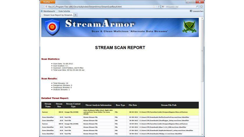 Berichterstattung: Das Tool kann die Untersuchungsergebnisse in einer HTML-Datei ausgeben.