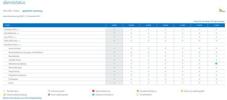 Zustandsbericht: Microsoft zeigt den Dienststatus und geplante Wartungsarbeiten in Office 365 im Portal an.