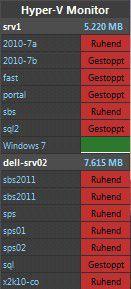 Auf einen Blick: Mit einer kleinen Windows-7-Anwendung können Sie Ihre Hyper-V-Server überwachen.