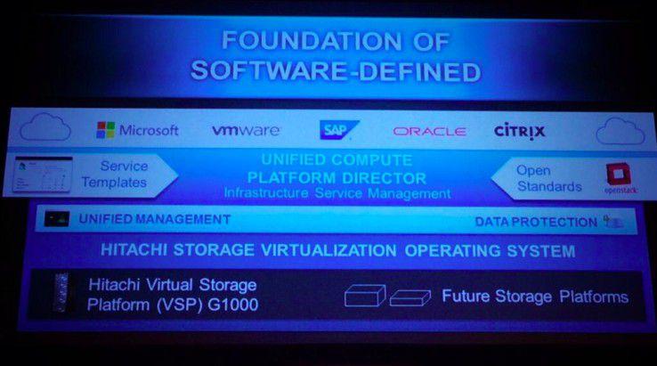 SDDC: Das neue Betriebssystem SVOS sowie das Storage-System G1000 bilden die Grundlage für Hitachis Weg in ein Software Defined Data Center.