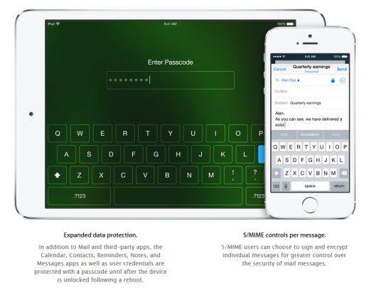 Mehr Sicherheit durch Passcode und optionaler S/MIME-Verschlüsselung.