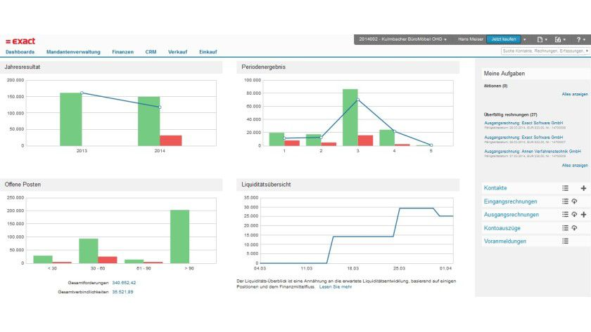 Exact Online Starter: Die Cloud-basierte Software für Selbstständige soll diesen einen schnellen Überblick über ihre Finanzdaten verschaffen.