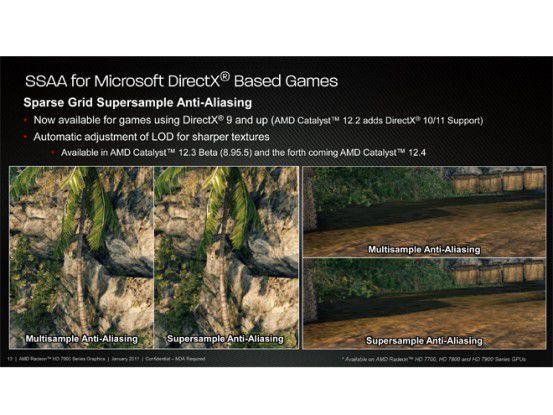 Die umfangreichere Kantenglättung SSAA gibt es nun mit den neuen AMD-Treibern auch für DirectX 10 und 11.