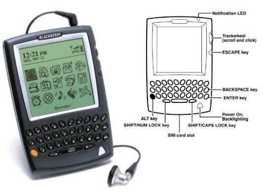 Der Blackberry 5810 gilt als erstes Smartphone der Technikgeschichte