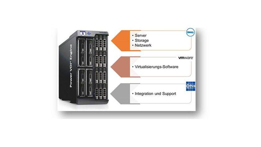 Cema Power VDI+ Engine fußt auf Dells Converged Infrastructure VRTX.