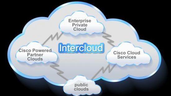 """Cisco holt T-Systems in sein """"Intercloud""""-Ökosystem."""