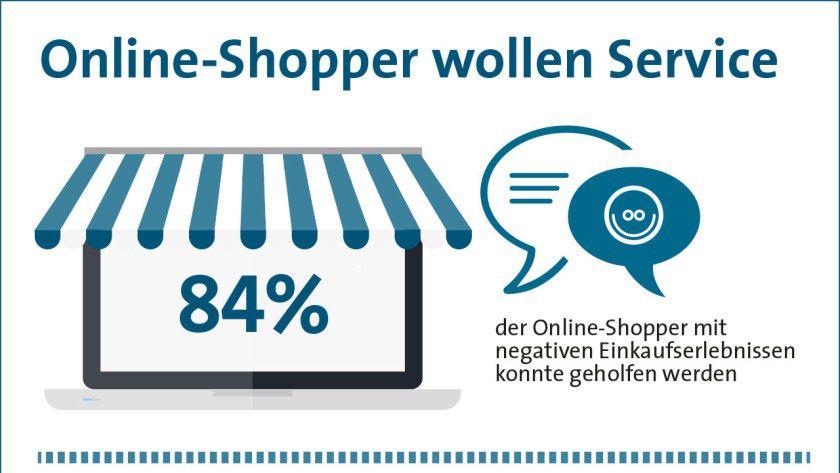 Online-Shopper wünschen sich mehr Beratung - und sie erhalten diese oft direkt im Webshop.