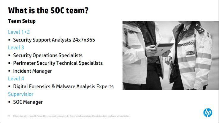 Die Mitarbeiter des SOC arbeiten auf vier Ebenen.