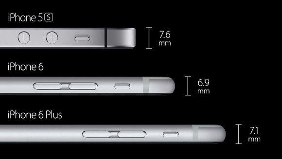 Das iPhone 6 und 6 Plus sind dünner als das iPhone 5S