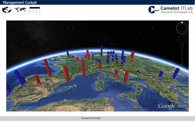 Visualisierung von Daten in der Logistik mit SAP BusinessObjects.