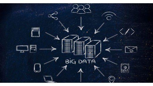 Big Data ist eine Marketingbezeichnung, die auch vieles einschließen möchte, was es schon vor mehr 15 Jahren gab.