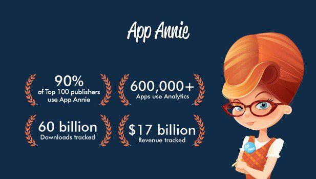 App Annie ist ein wichtiges und weitverbreitetes Analysewerkzeug für App-Entwickler