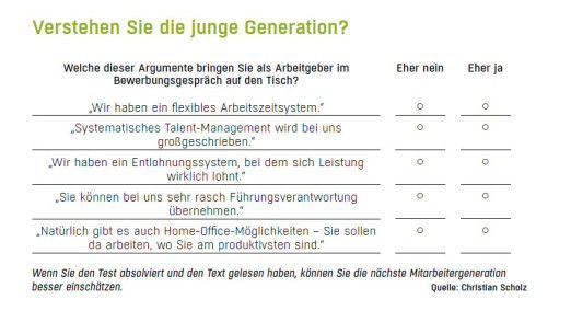 Personalmanager trumpfen in Bewerbungsgesprächen gerne mit diesen Argumenten auf. Ob das bei der Generation Z noch zeitgemäß ist, werden Sie in diesem Beitrag erfahren.