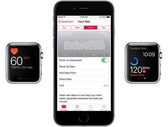 Apple Watch Pulsmesser