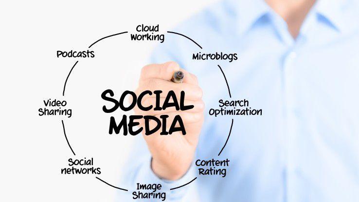 An der Umsetzung einer Social-CRM-Strategie sollten viele Mitarbeiter aus den unterschiedlichsten Abteilungen beteiligt sein.