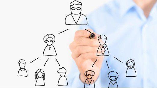 IT-Organisationen müssen heute neu gedacht werden: Nicht mehr entlang von Funktionen, sondern von Kundenbedürfnissen.