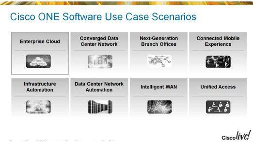 Application- und Security-Layer können je nach Einsatzszenario erworben werden