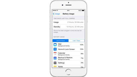 Batterieschonend: Die neuen Stromsparfunktionen in iOS 8.