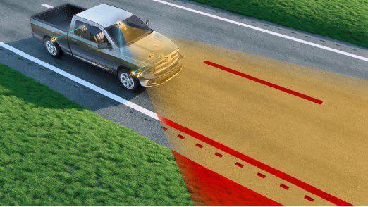 Erkennung der Fahrbahnbegrenzung durch eine Mono-Frontkamera