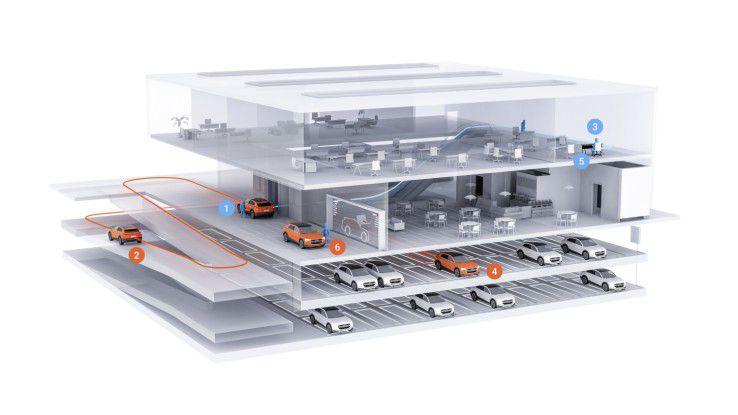 Audi-Vision: Automatisiertes Parken in der Stadt