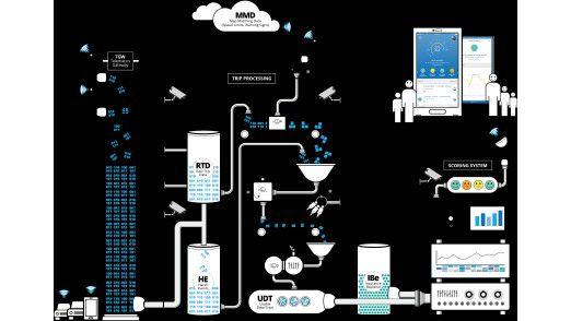 Durch Infografiken werden komplexe Zusammenhänge spielerisch zugänglich gemacht.