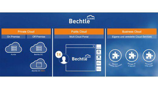 Bechtle bietet ein breites Portfolio von Cloud-Diensten an. Bei allen Services spielt die Sicherheit von Daten, Diensten und der Infrastruktur die zentrale Rolle.