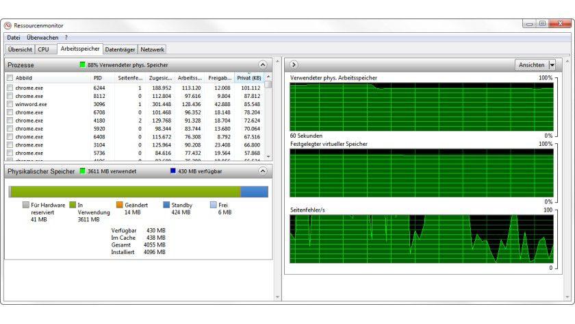 Der Ressourcenmonitor zeigt, wer der größte Leistungsfresser unter Windows ist.