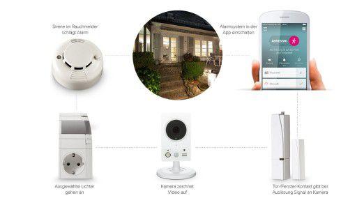 So kann eine Smart-Home-Installation Ihr Heim überwachen: Der Fensterkontakt erkennt einen Einbruch und aktiviert Kamera und Sirene, schaltet Lampen ein und schickt Ihnen auch eine Nachricht (Werbedarstellung der Telekom).