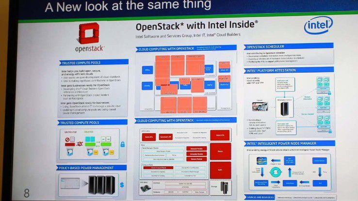Intel engagiert sich kräftig in Sachen OpenStack.