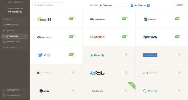 Über die API von Segment können Unternehmen Kundendaten sammeln und für ihre Analyse-Tools strukturieren lassen.