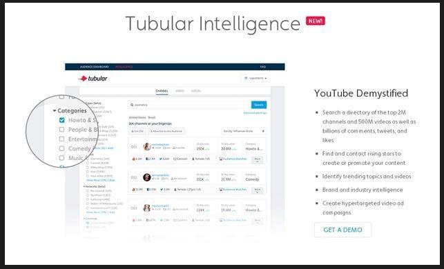 Tubular Labs analysiert die Sehgewohnheiten von mehr als 400 Millionen Nutzern.